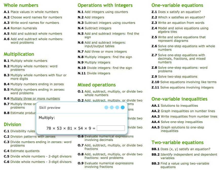 Math – SmartApple Learning